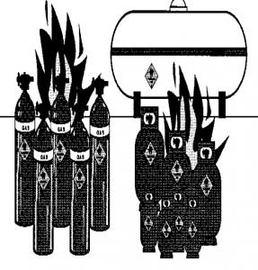Class C type fires Sydney Extinguishers