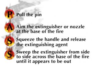 Fire Extinguisher Operation Sydney Extinguishers